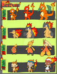 Fire Starters First Four Generations (Colored) by TamilaB