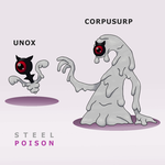 Fakemon Contest Entry: Unox and Corpusurp by Shuckled