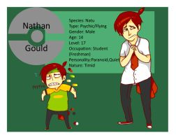 PokeAcademy: Nathan by AhDeeOh