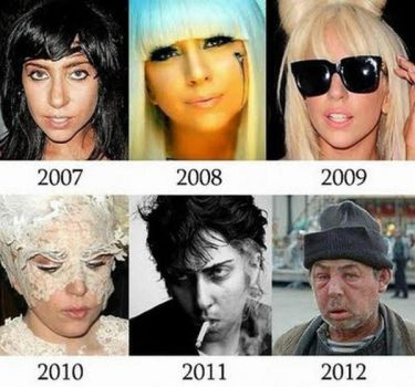 The evolution of Lady Gaga by Zinoow