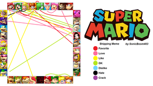 Mario Shipping Meme 2 by CrystalisZelda