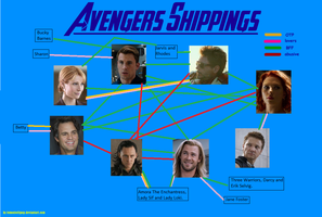 My Avengers shipping by camilopezo