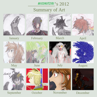My evolution of art 2012 by MicoNutziri