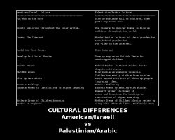 Cultural Differences by Orion--13