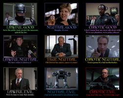 RoboCop Alignment Chart by killb94