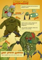 Action Packed Sandwich Germ Characters by JonRichardson