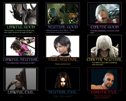 Character Alignment Chart 10 by fantasylover100