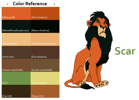 TLK Scar Color Reference by FeralHeartsFan