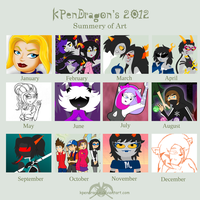 2012 Art review by KPenDragon