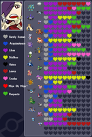 .:Rin's Heart Chart:. by 8bitWings
