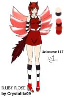 Request#2: Ruby Rose by Crystalita09 by Unknown117