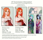 AT Commission Info! by AvannTeth