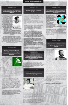 Newspaper Layout by rosslee