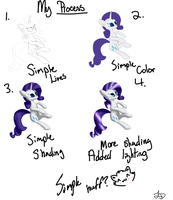 Simple Process by Dawn079