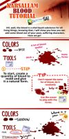 Blood Tutorial by kalisami