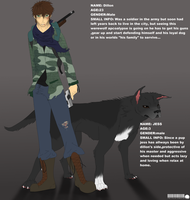 W.A cast 1: Dillon by petplayer976