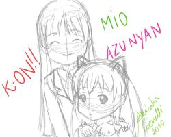 Fanart Mio and Azunyan - K-on by aninhachanhp