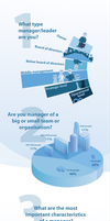 Infographic managers by Armonah