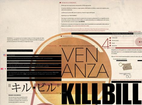 Infographic zoom by Joacodfernandez