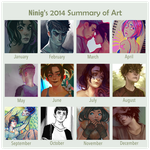 2014 Summary of Art by Ni-nig
