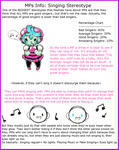 MPs Info: Singing Stereotype by Ask-MusicPrincess3rd