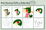 Style Exercises Meme with Cherries on Top by CustardAndPie