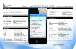 Basic HTML Coding Cheat Sheet by moon-selena