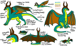 My Original Character Dragon by qwerty1198