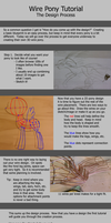 Tutorial:  The Design Process by eightup747