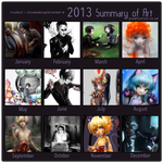 2013 art summary by foolbot