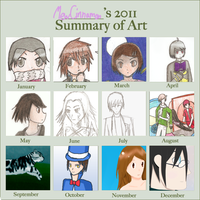2011 Art Summary Meme by MewCinnamonFTW
