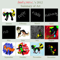 2012 Art Summary by Deadly-Meow