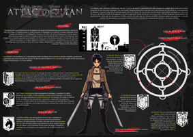 Attack on Titan - Infographic by MelisaRodriguez