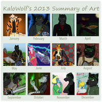 Summary of My Art for 2013 by KaloWolf