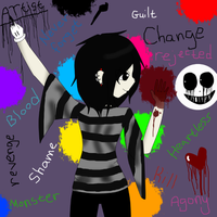 Creepypasta OC Artist : Before Everything Happened by Xx-MayhemOnMisery-xX