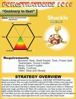 pokestrategies 101#- Contrary to That by Scratts