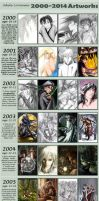 2000-2014 Art Improvement Meme by Saimain