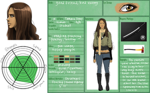 Character Reference v2: Tamara Jones by Dirkajek144