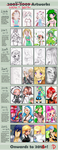 Improvement Meme- 2006-2012 by Pastel--ink