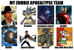 zombie apocalypse team by bambis1