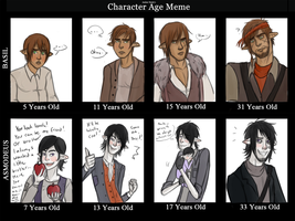 Basil and Asmodeus Age Meme by Basuki