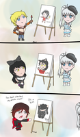 How to Steal a Joke (RWBY) by MechaG11