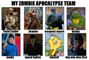 The Zombie Apocalypse Team of killb94 by killb94