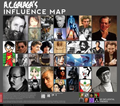 Influence Chart by ACGalaga