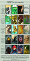 Improvement meme 2008-2012 by TheSnowDragon