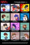 Ranma Problematic Children by villamar