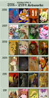 Years Of The Artwork 2006-2014 by xAshleyMx