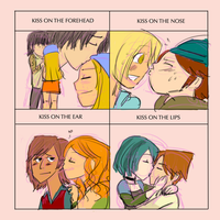 TDI: Kiss Meme by nikki-kun05