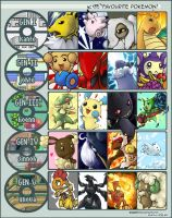 MEME_Favourite Pokemon by helloleek