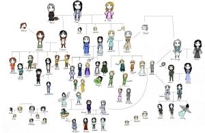 Silmarillion Family Tree by jariinforever